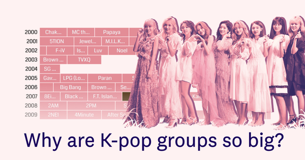 Why are K-Pop groups so big?