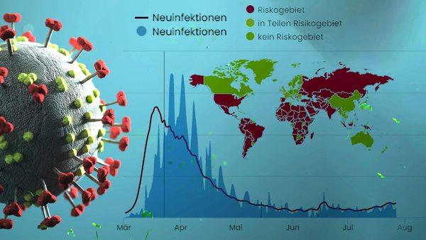 Die Infektionszahlen für Deutschland und die Welt  – Karten, Grafiken und Tabellen