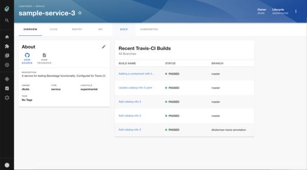 Overview widget for the Travis CI plugin