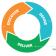 Pursuing business value | ThoughtWorks