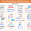 The Third-Party API Economy. How to Give Your Users Superpowers | Canvas Ventures