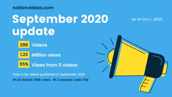 September 2020 highlights