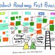 7 Best Practices on How to Build a Product Roadmap