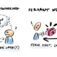 Melhor Forma de Networking: Seja Servo.