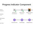 Progress Indicator Component - Power Platform Community