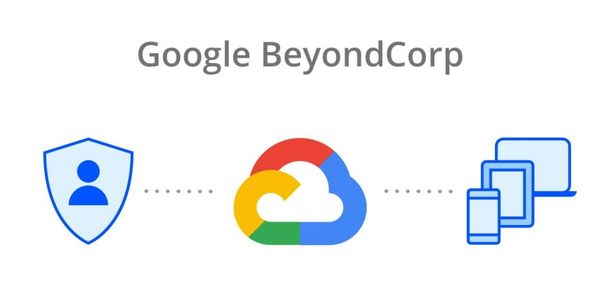 Google expands BeyondCorp alliance to push zero trust security