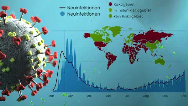 Die Corona-Zahlen aus Deutschland und der Welt