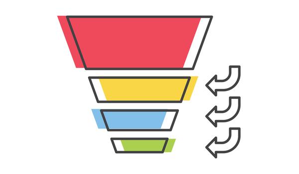 'Funnel juggling' is het antwoord tot effectiviteit