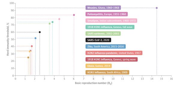 Odporność zbiorowiskowa i SARS-CoV-2
