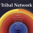 The Tribal Network Effect (nfx #15)