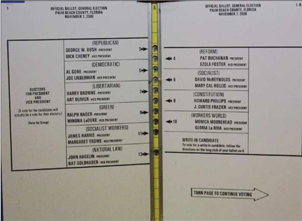 La scheda elettorale usata nella contea di Palm Beach