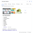 SERP Mazes - How Google keeps users in search results | Kevin Indig