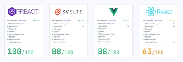 Skypack Quality Score
