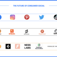 🌅 The Future of Consumer Social