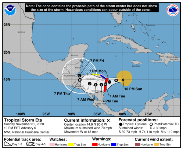 National Hurricane Center prediction for Hurricane Eta, which will affect Nicaragua, Honduras, El Salvador, Guatemala and Belize with high tides, winds and rain.
