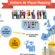 Les Ateliers | Visual-Mapping.fr