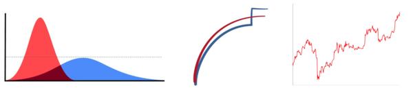 3 gráficos que ilustram 2020. Empacotar uma narrativa complexa num gráfico hiper-simplificado virou moda, nesse ano.