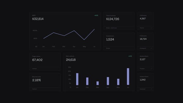 Create a beautiful public dashboard for your startup