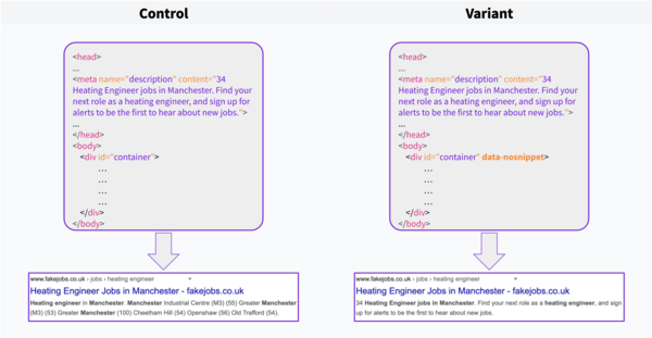 Forcing Google to Respect Meta Descriptions: SEO Split Testing Lessons From SearchPilot
