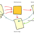 Debugging PCF in Typescript | Dynamics Ninja