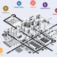 Panorama do Setor de Tecnologia Catarinense