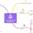 Project Panda: une très importante mise à jour pour MindMeister