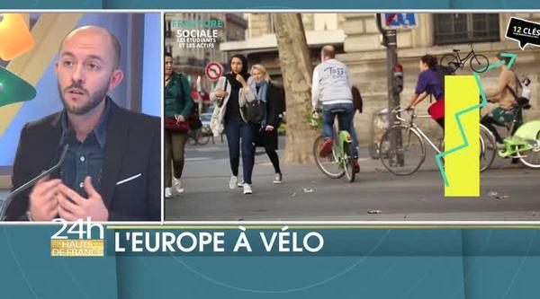 A l'heur.opéenne : l'Europe à vélo - Europa op de fiets