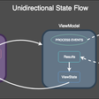 Android Unidirectional Architecture With StateFlow and SharedFlow