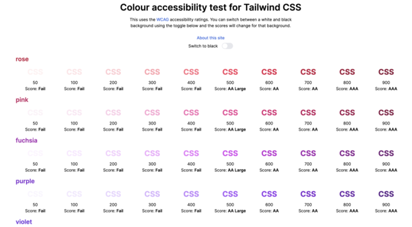 Colour accessibility test for Tailwind CSS