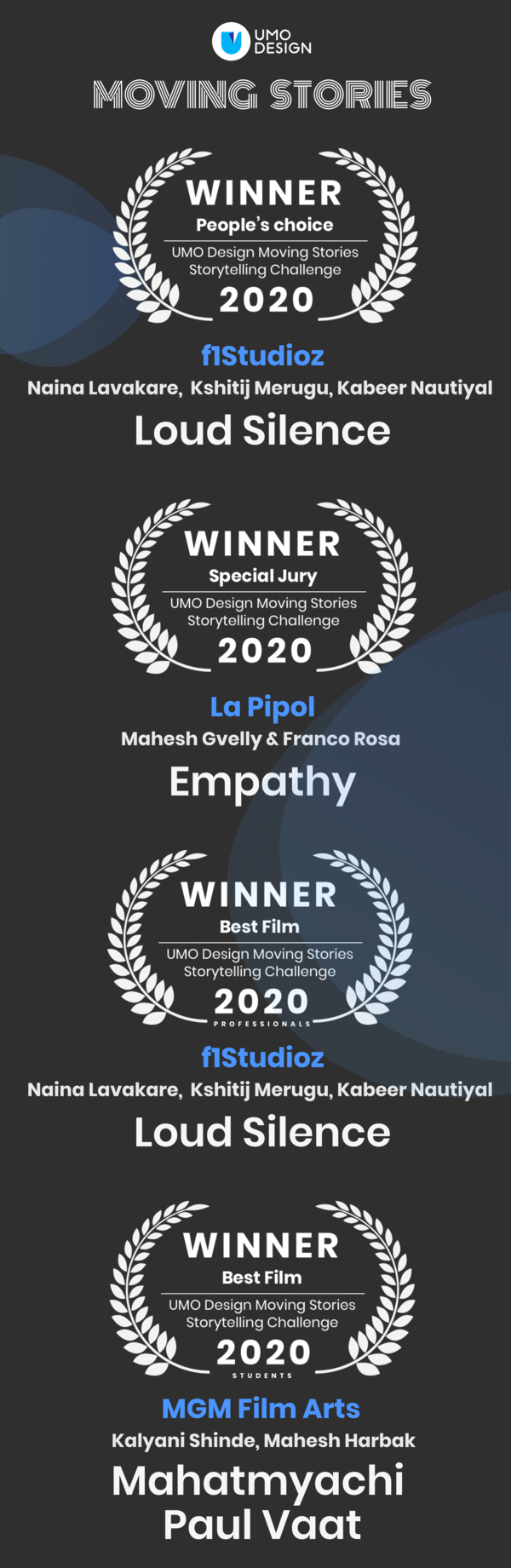 Congratulations to the winners! Their stories were truly moving!
