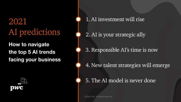AI Predictions 2021: How to navigate the top 5 AI trends facing your business | PwC