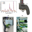 SMART researchers design portable device for fast detection of plant stress