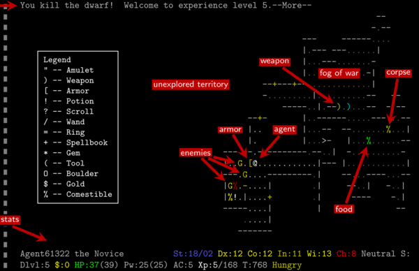 Annotated example of an agent at a NetHack stage (here: Gnomish Mines)