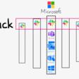The Slack Social Network