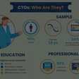 CTOs Uncovered - Who Are We?