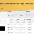 Avoiding False Conversions in Google Analytics