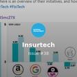 ⚡️ Techstars Insurtech Digest #38 🔎