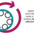 Maximizing Developer Effectiveness