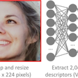 Research: Facial recognition technology can expose political orientation from naturalistic facial images | Nature