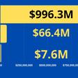 December Revenue Report for NJ Sports Betting Released | ODDS.com