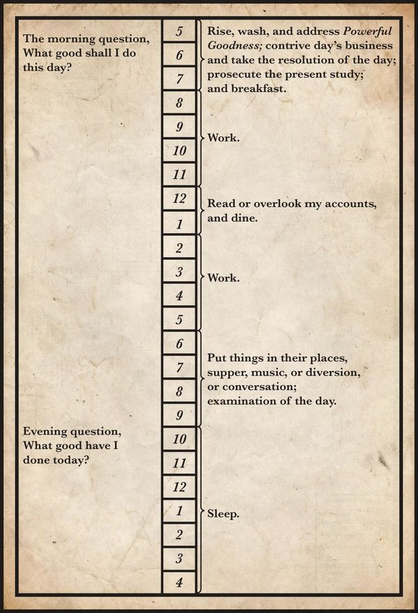 Benjamin Franklin's Ideal Day template