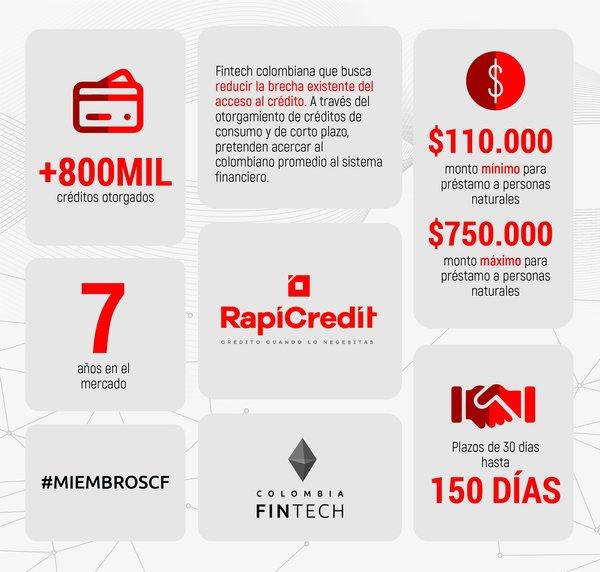 Hoy nuestro #FollowFriday es para @Rapicredit 🔥 Fintech colombiana que busca reducir la brecha existente del acceso al crédito 🙌🏼