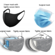 Importance of Face Masks for COVID-19