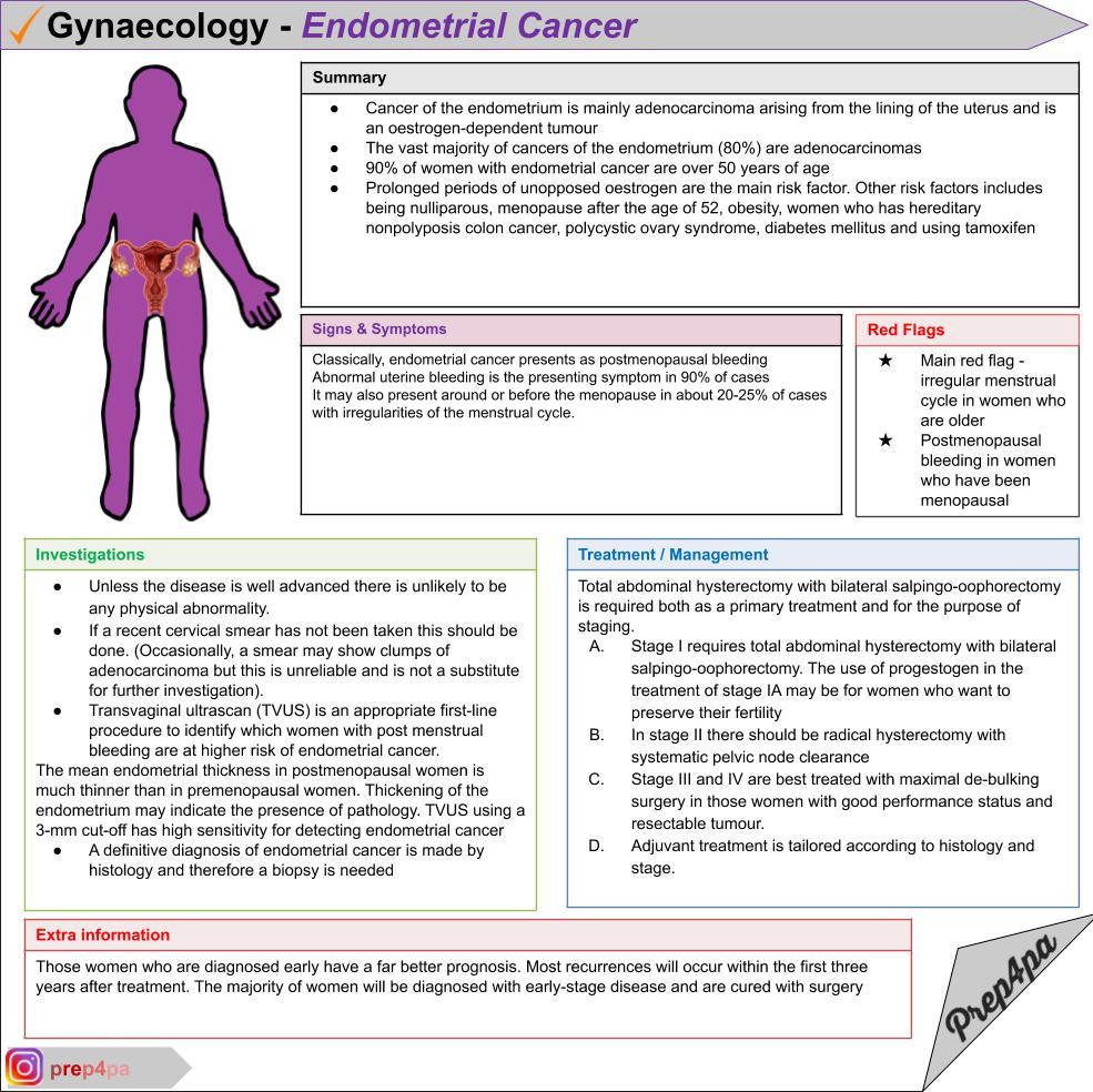 Endometrial cancer cks Endometrial cancer cks, Mult mai mult decât documente.