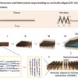 New graphene nanochannel water filters