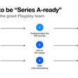 """9 tricks to be """"Series-A ready"""". A bunch of good practices"""