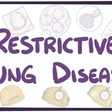 What Is Restrictive Lung Disease?