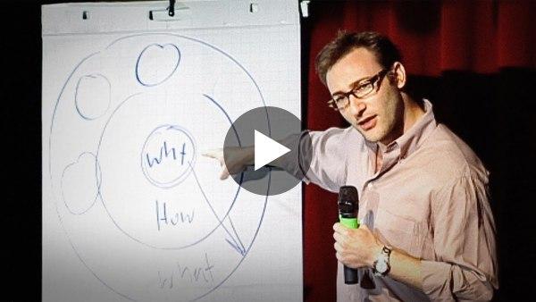 How great leaders inspire action | Simon Sinek