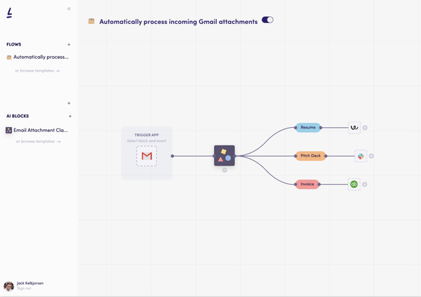 Levity'nin Workflow'a benzeyen arayüzünden bir ekran görüntüsü