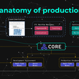 Production Machine Learning Monitoring: Outliers, Drift, Explainers & Statistical Performance   by Alejandro Saucedo   Dec, 2020   Towards Data Science